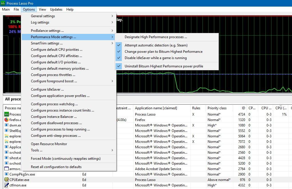 Process Lasso Pro 10.3.0.50 Crack 2022 Latest Version Download